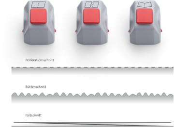 Dahle snijkoppen voor snijmachine model 508 (generatie 2020), set, 3 stuks (perforatie, zigzag en kartel)
